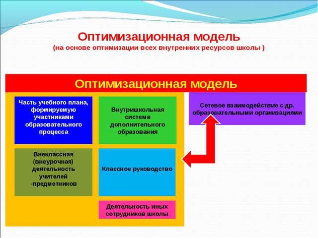 Оптимизационная модель (на основе оптимизации всех внутренних ресурсов школы...