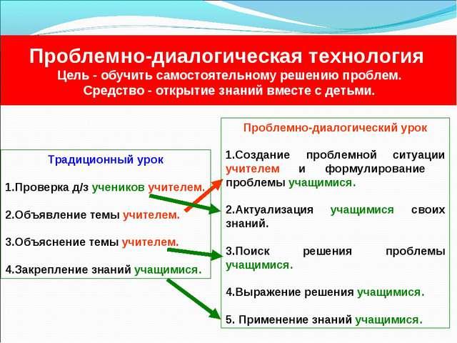 Проблемно-диалогическая технология Цель - обучить самостоятельному решению пр...
