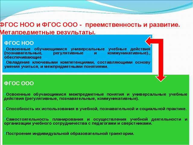 ФГОС НОО и ФГОС ООО - преемственность и развитие. Метапредметные результаты....