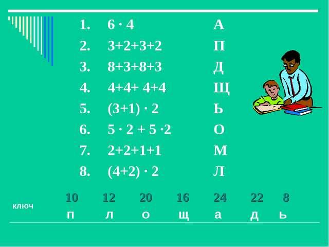 ключ п л о щ а д ь 1012201624228  1.6 · 4 А 2.3+2+3+2П 3.8+3...