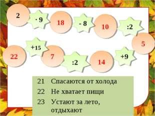 2 18 10 5 7 +9 14 :2 ∙ 9 - 8 :2 +15 22 21Спасаются от холода 22Не хватает п