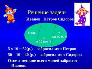 Решение задачи Иванов Петров Сидоров 5 х 10 = 50(р.) – забросил мяч Петров 5
