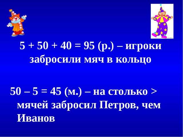5 + 50 + 40 = 95 (р.) – игроки забросили мяч в кольцо 50 – 5 = 45 (м.) – на...