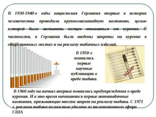В 1960 году на пачках впервые появились предупреждения о вреде курения. И в