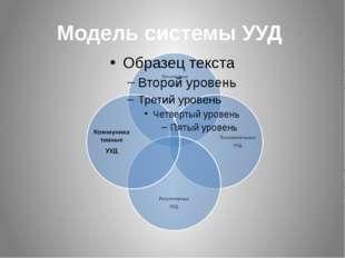 Модель системы УУД