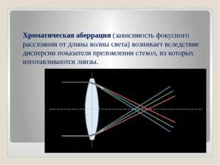 Хроматическая аберрация(зависимость фокусного расстояния от длины волны свет