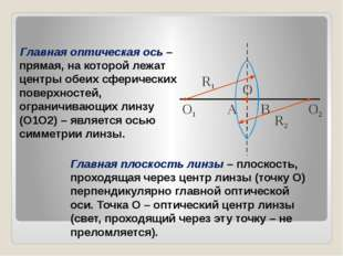Главная оптическая ось – прямая, на которой лежат центры обеих сферических по