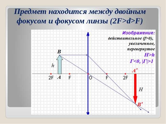 Предмет находится между двойным фокусом и фокусом линзы (2F>d>F)