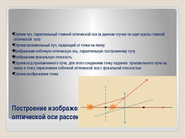 Построение изображения точки, лежащей на главной оптической оси рассеивающей...