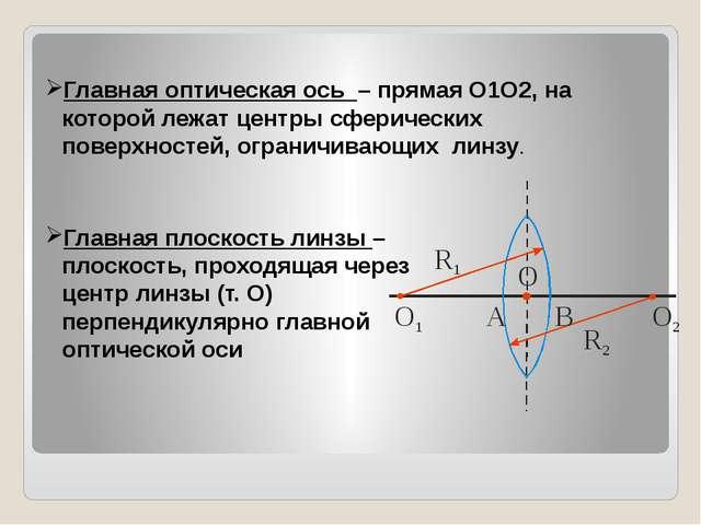 Главная оптическая ось – прямая О1О2, на которой лежат центры сферических пов...