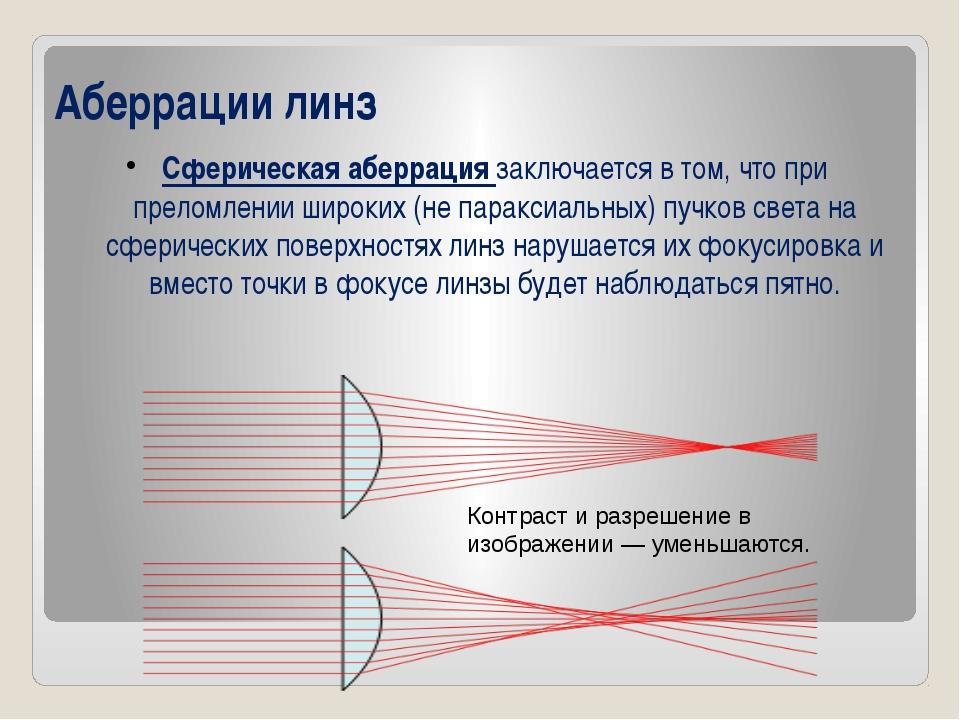 Аберрации линз Сферическая аберрациязаключается в том, что при преломлении ш...