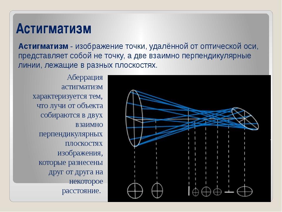 Астигматизм Астигматизм- изображение точки, удалённой от оптической оси, пре...