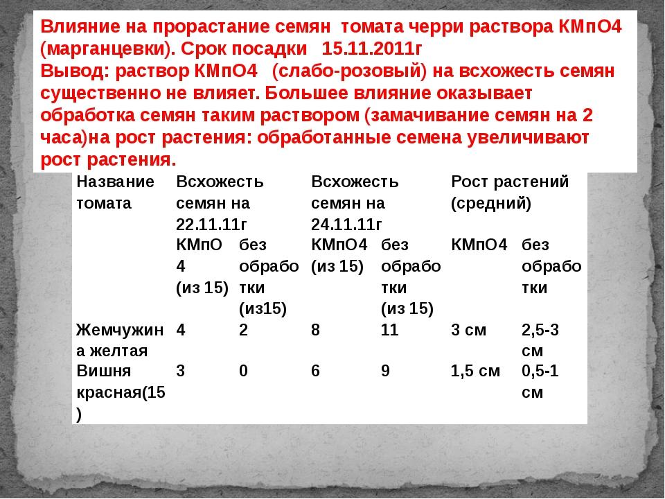 Влияние на прорастание семян томата черри раствора КМпО4 (марганцевки). Срок...