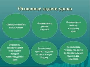 Основные задачи урока Формировать интерес к родному краю Совершенствовать нав
