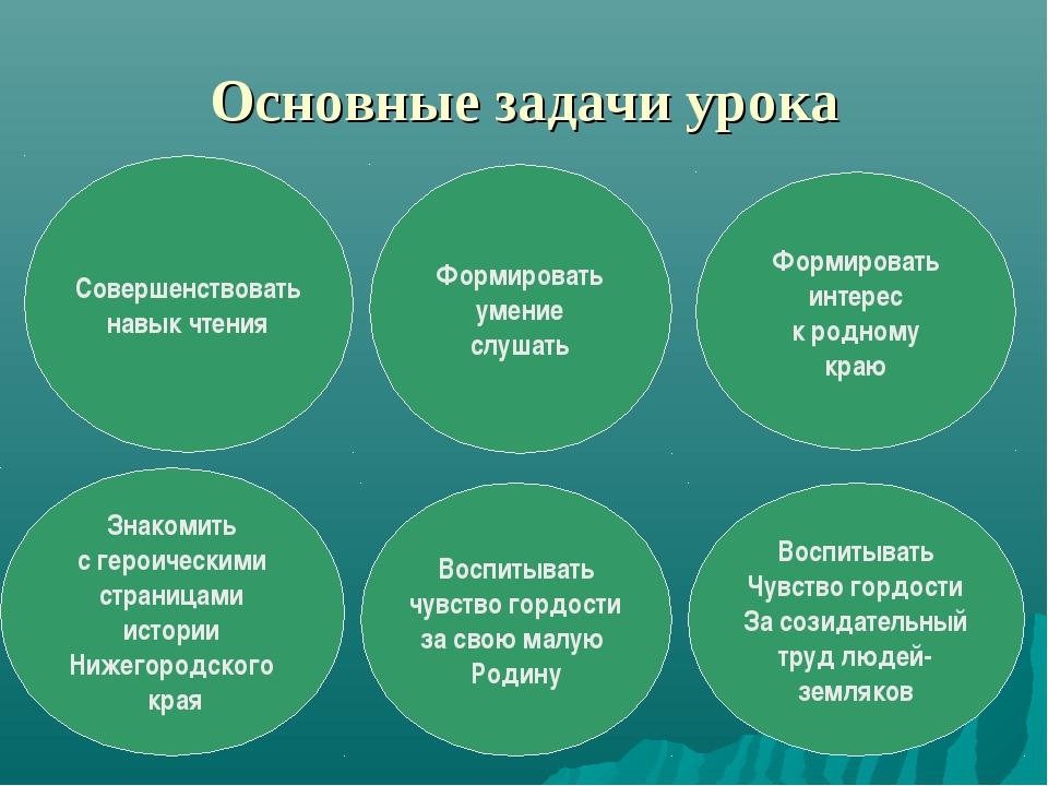 Основные задачи урока Формировать интерес к родному краю Совершенствовать нав...