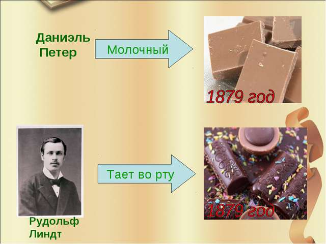 Даниэль Петер Рудольф Линдт Молочный Тает во рту