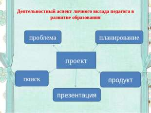 Деятельностный аспект личного вклада педагога в развитие образования проект п