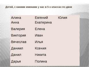 Детей, с какими именами у нас в 5-х классах по двое Алина Евгений Юлия Анна Е