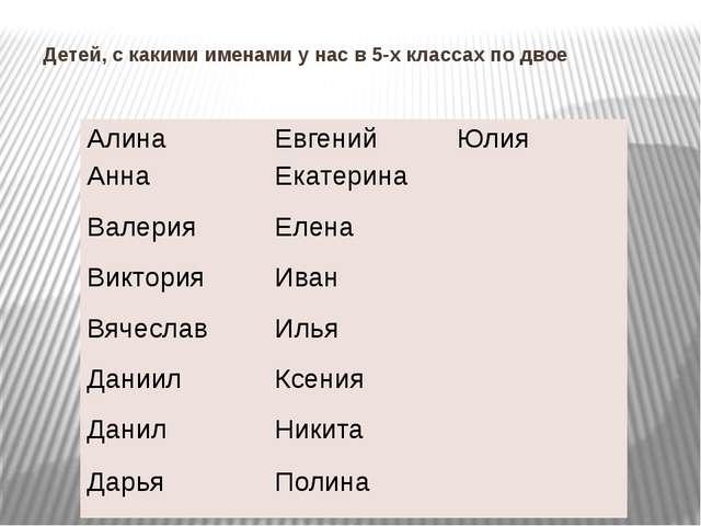Детей, с какими именами у нас в 5-х классах по двое Алина Евгений Юлия Анна Е...