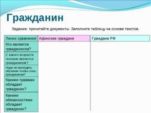 Гражданин Задание: прочитайте документы. Заполните таблицу на основе текстов.