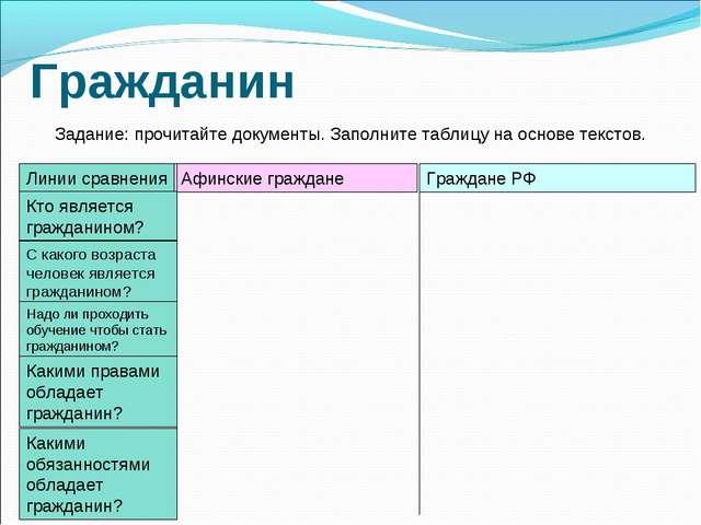 Гражданин Задание: прочитайте документы. Заполните таблицу на основе текстов....