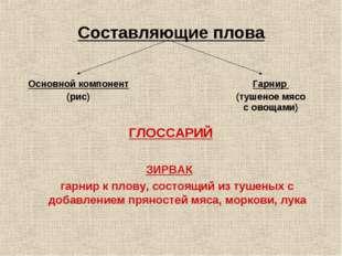 Составляющие плова ГЛОССАРИЙ ЗИРВАК гарнир к плову, состоящий из тушеных с до