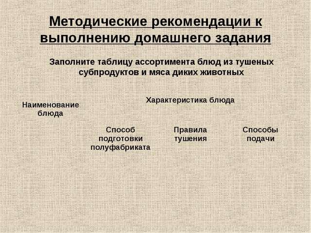 Методические рекомендации к выполнению домашнего задания Заполните таблицу ас...