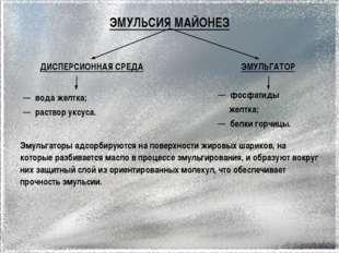 ЭМУЛЬСИЯ МАЙОНЕЗ ДИСПЕРСИОННАЯ СРЕДА вода желтка; раствор уксуса. фосфатиды ж
