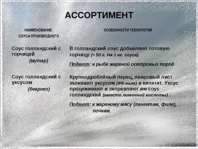 АССОРТИМЕНТ НАИМЕНОВАНИЕ СОУСА-ПРОИЗВОДНОГО  ОСОБЕННОСТИ ТЕХНОЛОГИИ Соус гол...