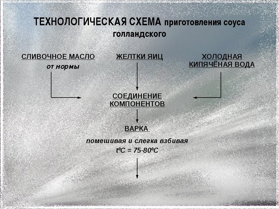 Технологическая схема приготовления соусов
