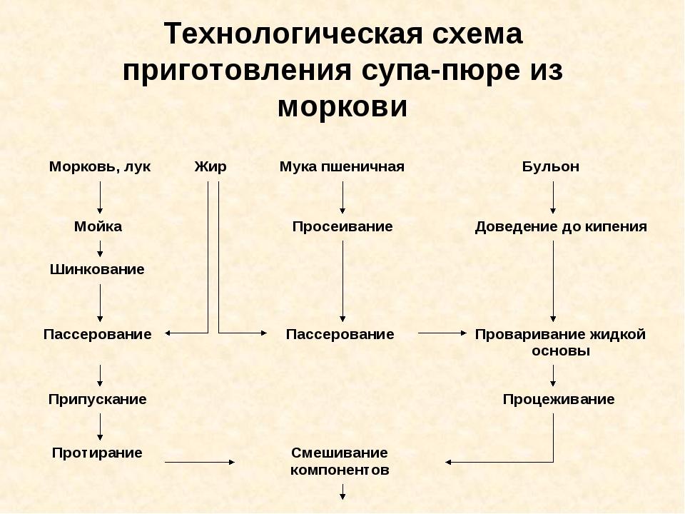 https://fs00.infourok.ru/images/doc/206/235299/img6.jpg