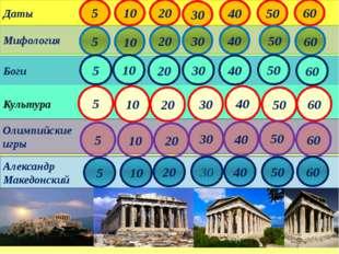 первые Олимпийские игры 460 г. до н.э. 676 г. до н.э. 776 г. до н. э. 800 г.