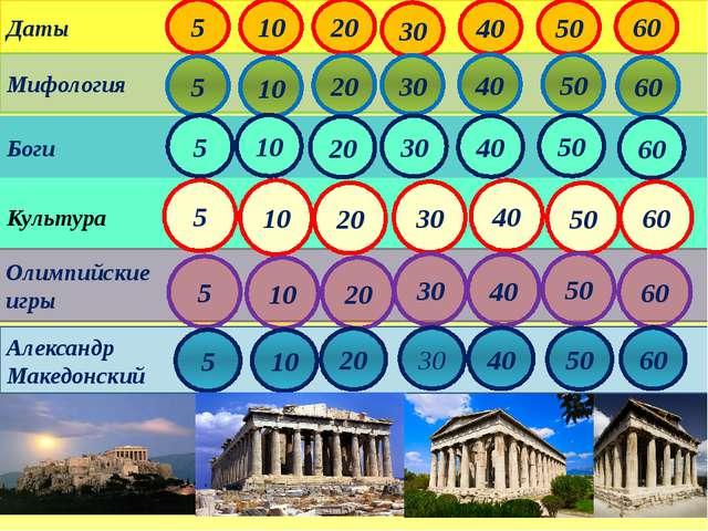 первые Олимпийские игры 460 г. до н.э. 676 г. до н.э. 776 г. до н. э. 800 г....