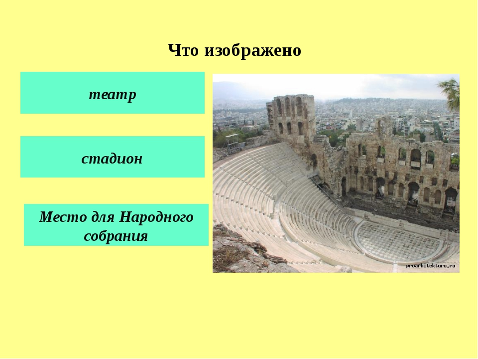 В каком городе проводились Олимпийские игры Олимпия Спарта Троя Афины