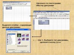 Выделите ячейки , содержащие данные диаграммы Щелкните по пиктограмме «Мастер