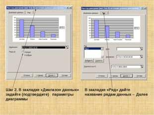 Шаг 2. В закладке «Диапазон данных» задайте (подтвердите) параметры диаграммы