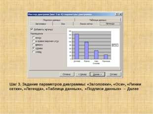 Шаг 3. Задание параметров диаграммы: «Заголовки», «Оси», «Линии сетки», «Леге