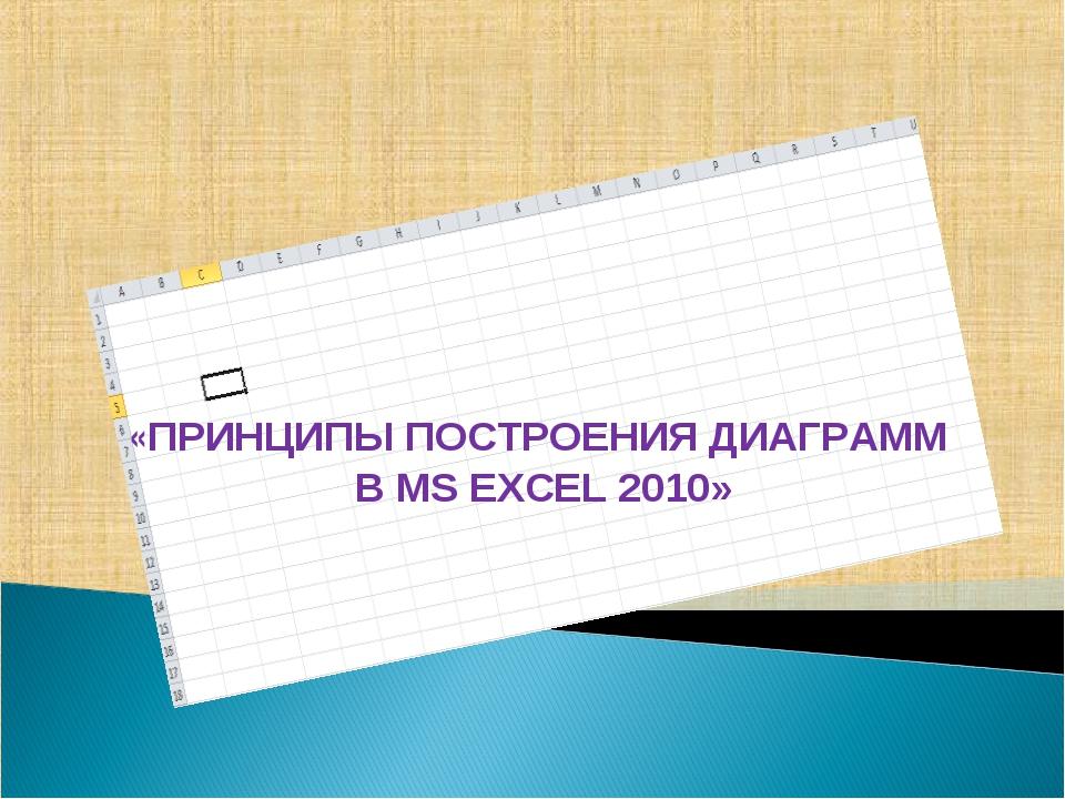 «ПРИНЦИПЫ ПОСТРОЕНИЯ ДИАГРАММ В MS EXCEL 2010»