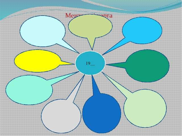 Ментальді карта 19__