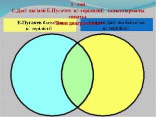 Сырым Датұлы бастаған көтерілістің Е.Пугачев бастаған көтерілістің 1 –топ С.Д