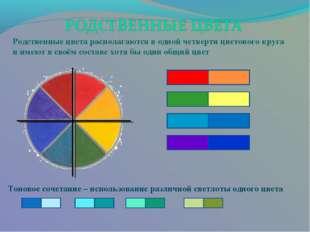 Родственные цвета располагаются в одной четверти цветового круга и имеют в св