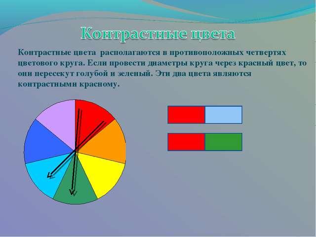 Контрастные цвета располагаются в противоположных четвертях цветового круга....