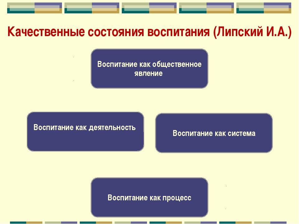 Качественные состояния воспитания (Липский И.А.)