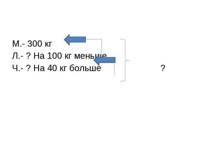 М.- 300 кг Л.- ? На 100 кг меньше Ч.- ? На 40 кг больше ?