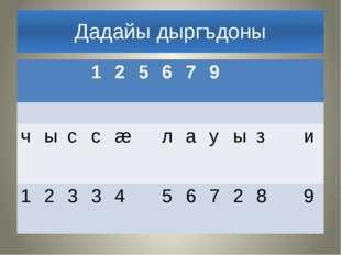 Дадайы дыргъдоны 1 2 5 6 7 9 ч ы с с æ л а у ы з и 1 2 3 3 4 5 6 7 2 8 9