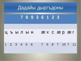 Дадайы дыргъдоны 7 8 9 3 6 1 2 3 ц ъ ы л ы н æ х с æ р æ г 1 2 3 4 5 6 7 8 9