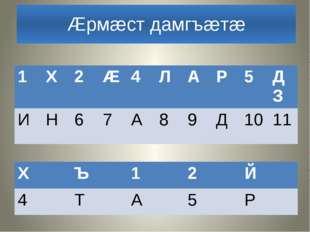 Æрмæст дамгъæтæ 1 Х 2 Æ 4 Л А Р 5 ДЗ И Н 6 7 А 8 9 Д 10 11 Х Ъ 1 2 Й 4 Т А 5 Р