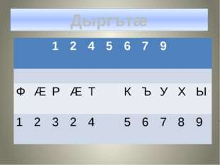 Дыргътæ 1 2 4 5 6 7 9 Ф Æ Р Æ Т К Ъ У Х Ы 1 2 3 2 4 5 6 7 8 9