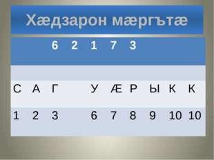 Хæдзарон мæргътæ 6 2 1 7 3 С А Г У Æ Р Ы К К 1 2 3 6 7 8 9 10 10