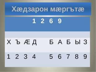 Хæдзарон мæргътæ 1 2 6 9 Х Ъ Æ Д Б А Б Ы З 1 2 3 4 5 6 7 8 9